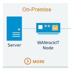 Basic-WANrockIT-Setup-1a