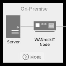 Basic-WANrockIT-Setup-1aa_grey