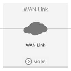 Basic-WANrockIT-Setup-2a-grey