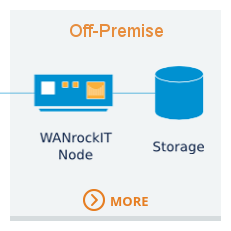 Basic-WANrockIT-Setup-3a